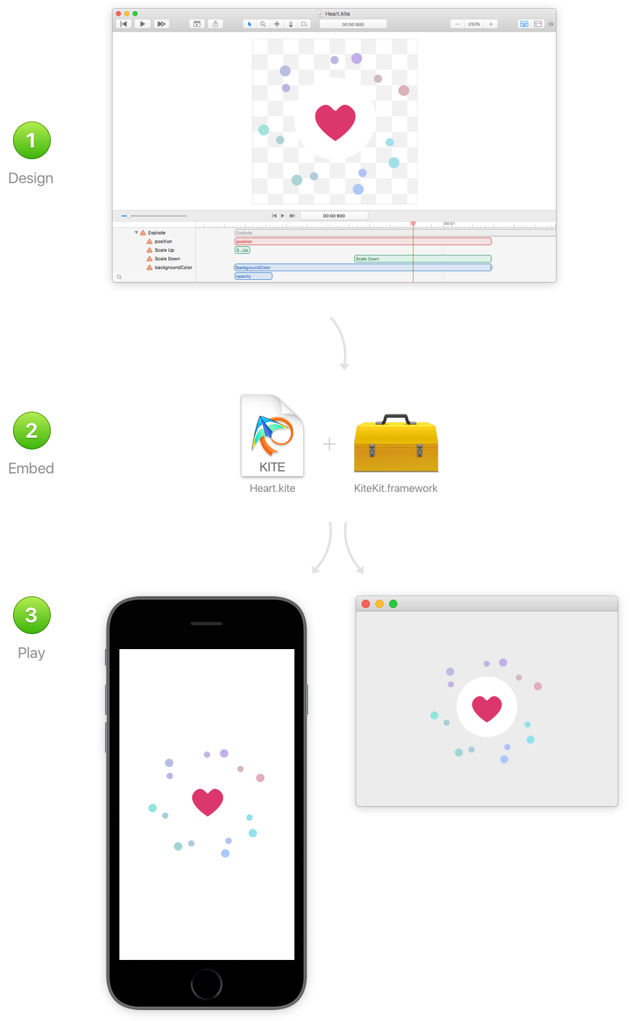 Embed Kite Documents in Your Own App