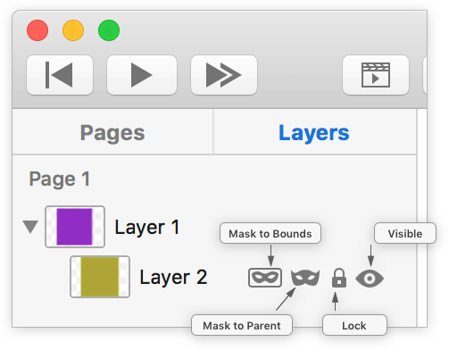 Layer List Action Buttons